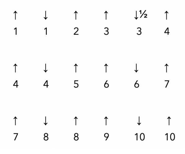 A harmonica tab that walks up the major pentatonic Scale